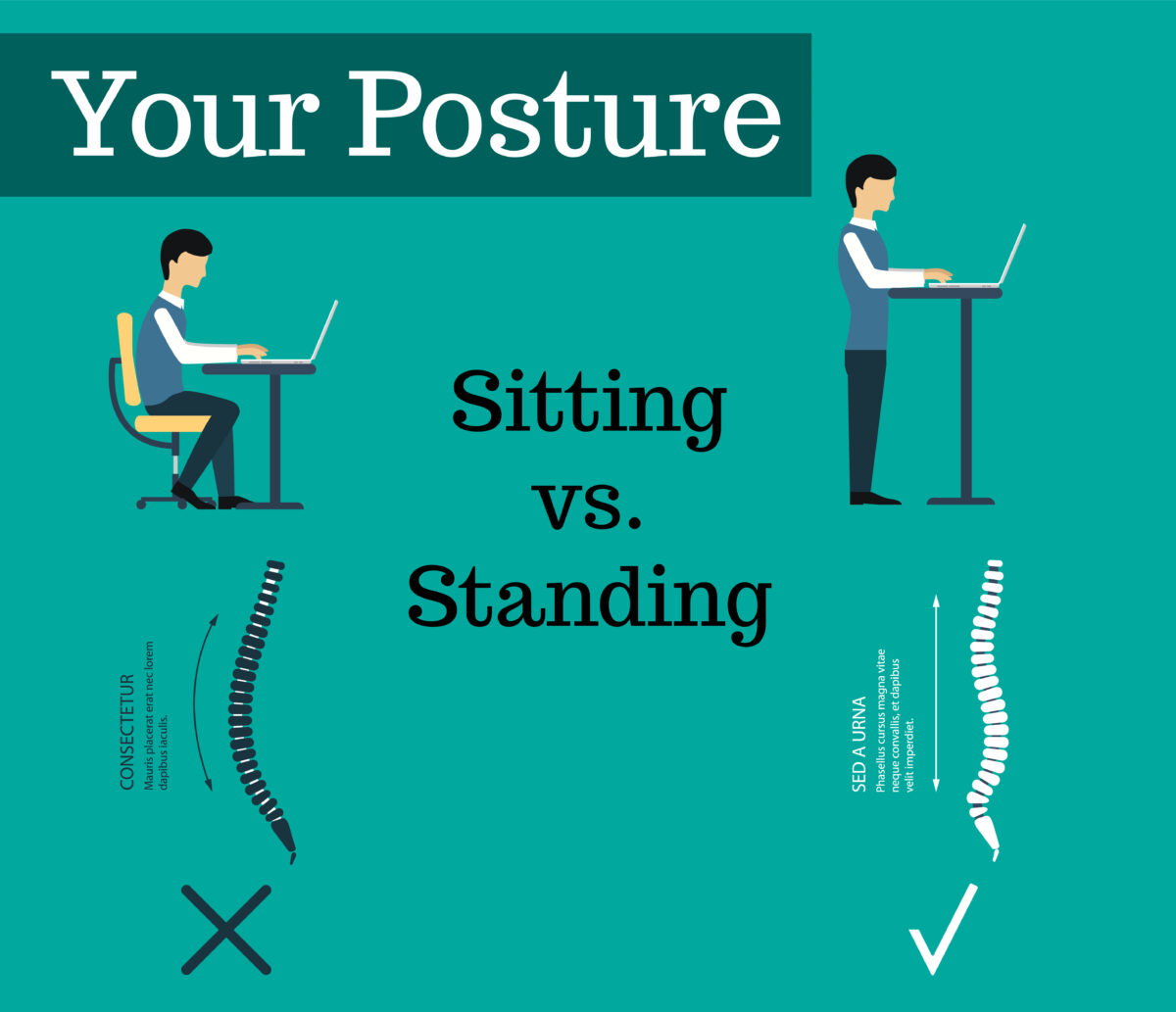 Your posture sitting vs. standing